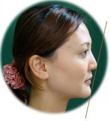 E-Line beauty assessment